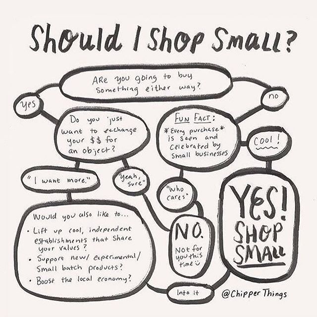 Illustration by Becky Simpson of Chipper Things. Shop
