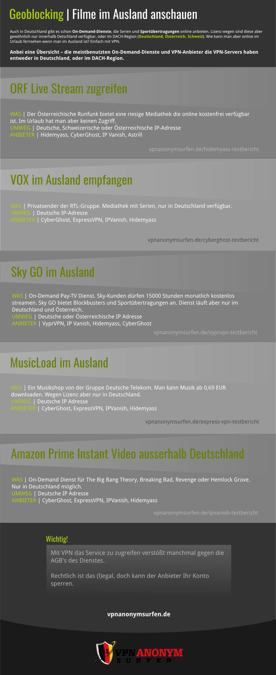 Deutsche Vpn Anbieter