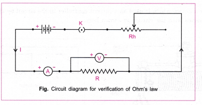Cbse Class 10 Science Practical Skills Ohms Law 7 Ohms Law Practice Science