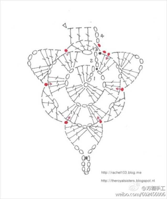 Pin by Esmeralda Guzman on Crochet patterns   Croché, Ganchillo ...