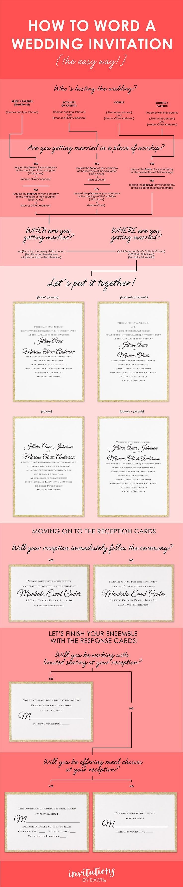 9017a9dfd9738ec80fe7c1bb112503bb you've probably thought about how you're going to word your,Wedding Invitation Help