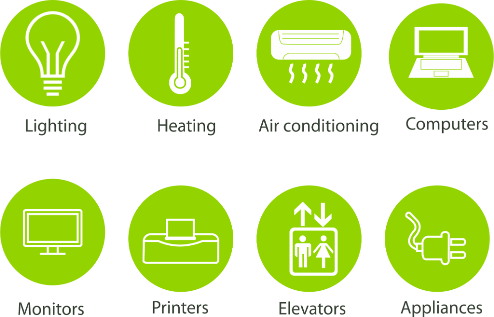 Save Energy Png Energy Savings Tips Energy Saving Tips Saving Tips Save Energy