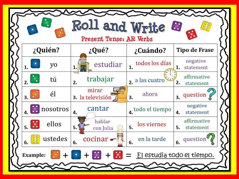Spanish Present Tense Verbs Learning Spanish Present