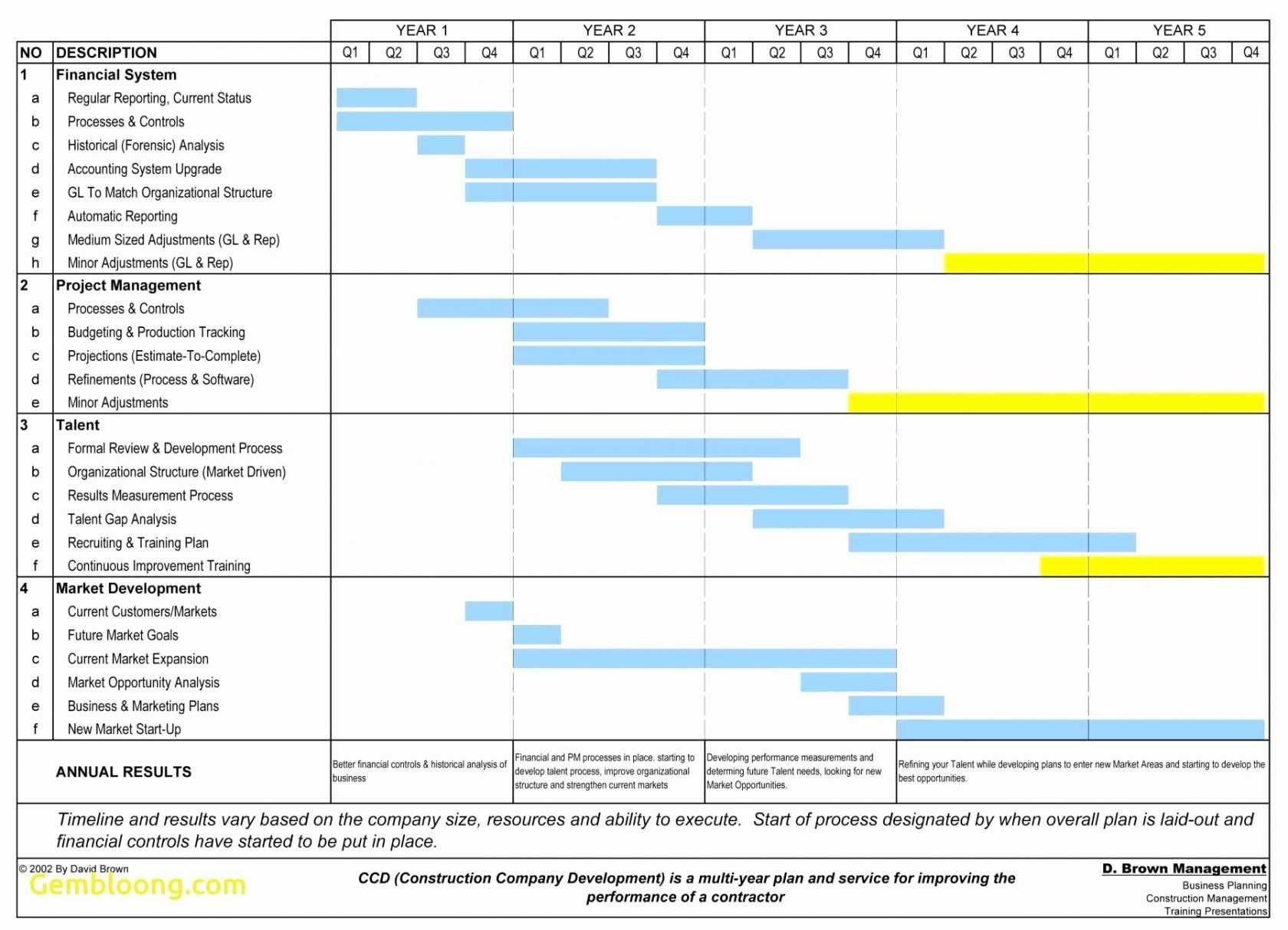 New Sample Project Timeline In Excel