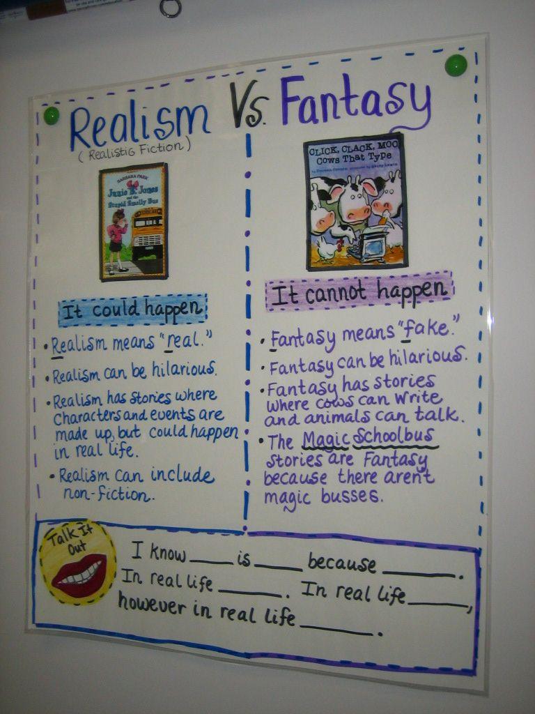 Pin by Beth Bartkowski on My Classroom...by Pinterest!   Teaching fantasy [ 1024 x 768 Pixel ]