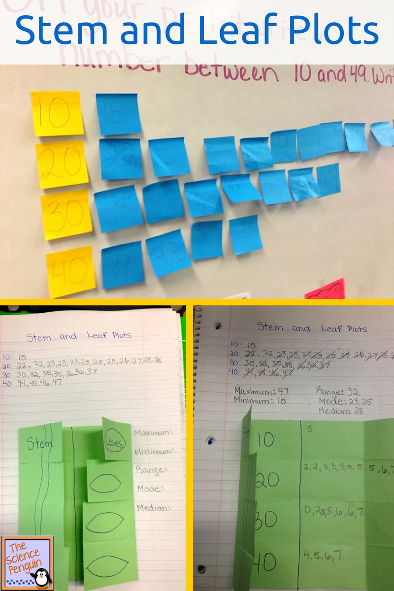 4.9A Stem and Leaf Plots | 5th Grade | Pinterest | Texas teacher ...