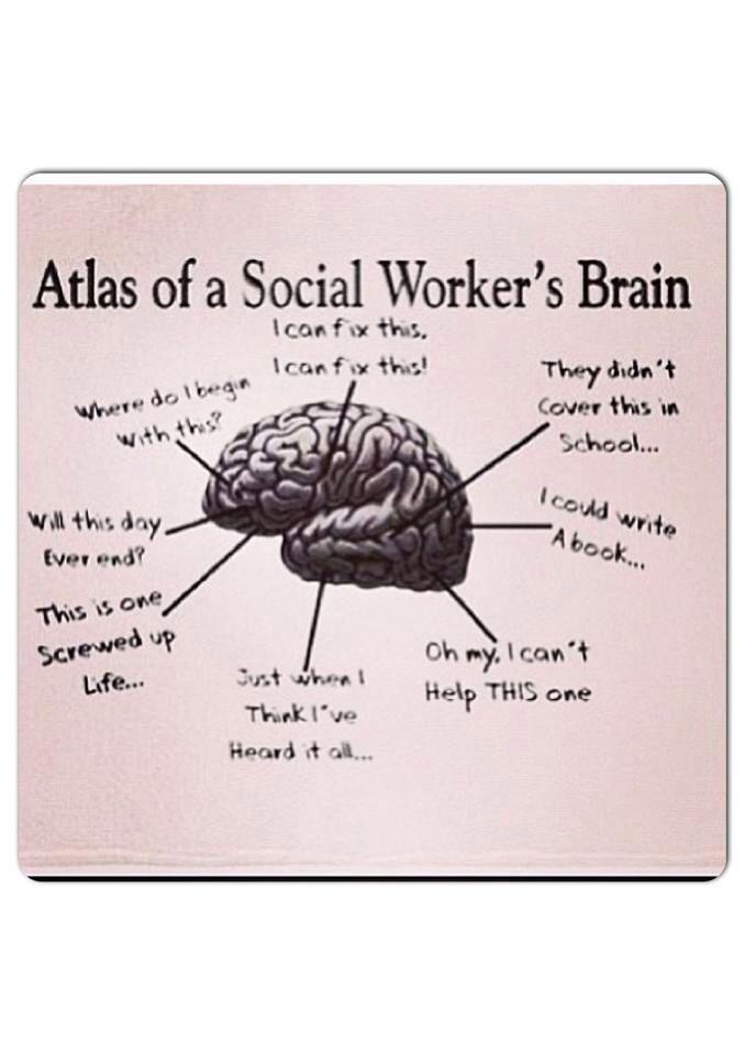 Social Work Funny Brain Social Work Art Therapy Social Work