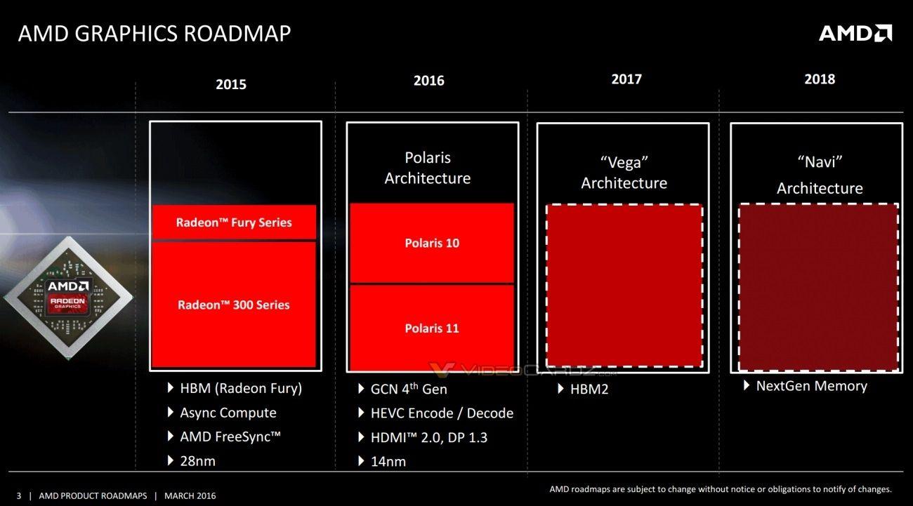 Amd S Next Gen Vega 10 To Launch In March 2017 With Hbm2 Amd Roadmap Vega
