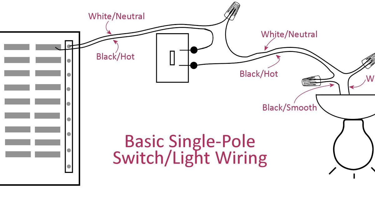 Wiring A 3 Way Switch Simple Electrical Wiring Diagrams Basic Light Switch Diagram With Regard In 2020 Electrical Wiring Diagram Light Switch Wiring Electrical Wiring
