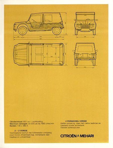Citroen Mehari 1974