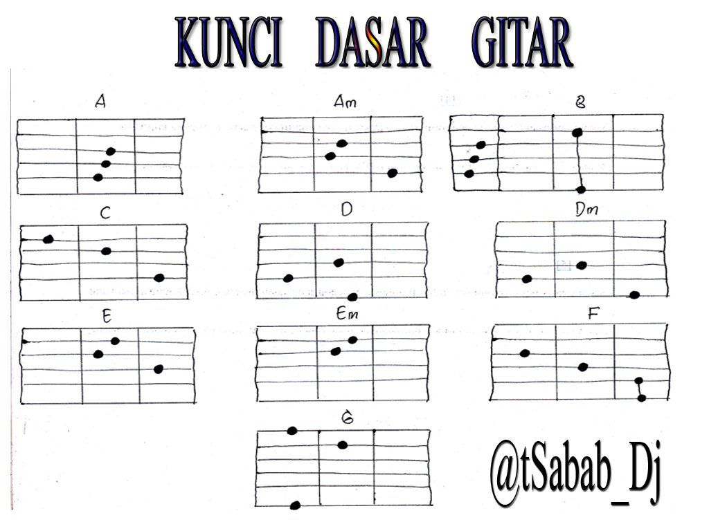 Image result for kunci dasar gitar music basic pinterest musik image result for kunci dasar gitar reheart Choice Image