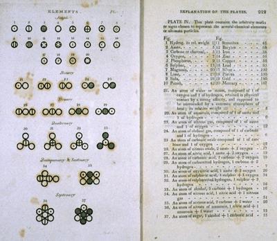 John Dalton - begins modern era chemistry