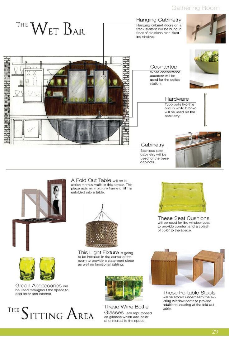 best ideas about interior design presentation pinterest portfolio ...