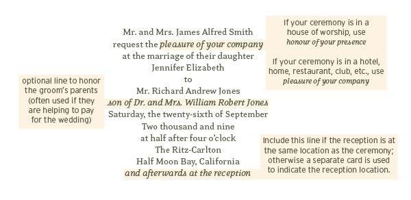 How To Word A Wedding Invitation 15 Wedding Invitation Wording – Wedding Invitation Sample Format