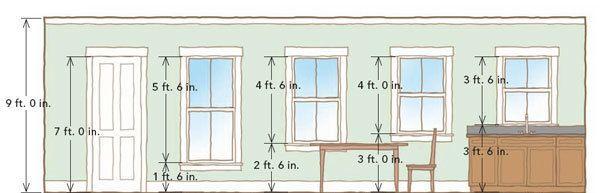 Bathroom Window Height From Floor on window views height, elevation height in floor to floor, window sill stool, window sill height code, window placement height, window height above floor, window width, window sill height requirements,