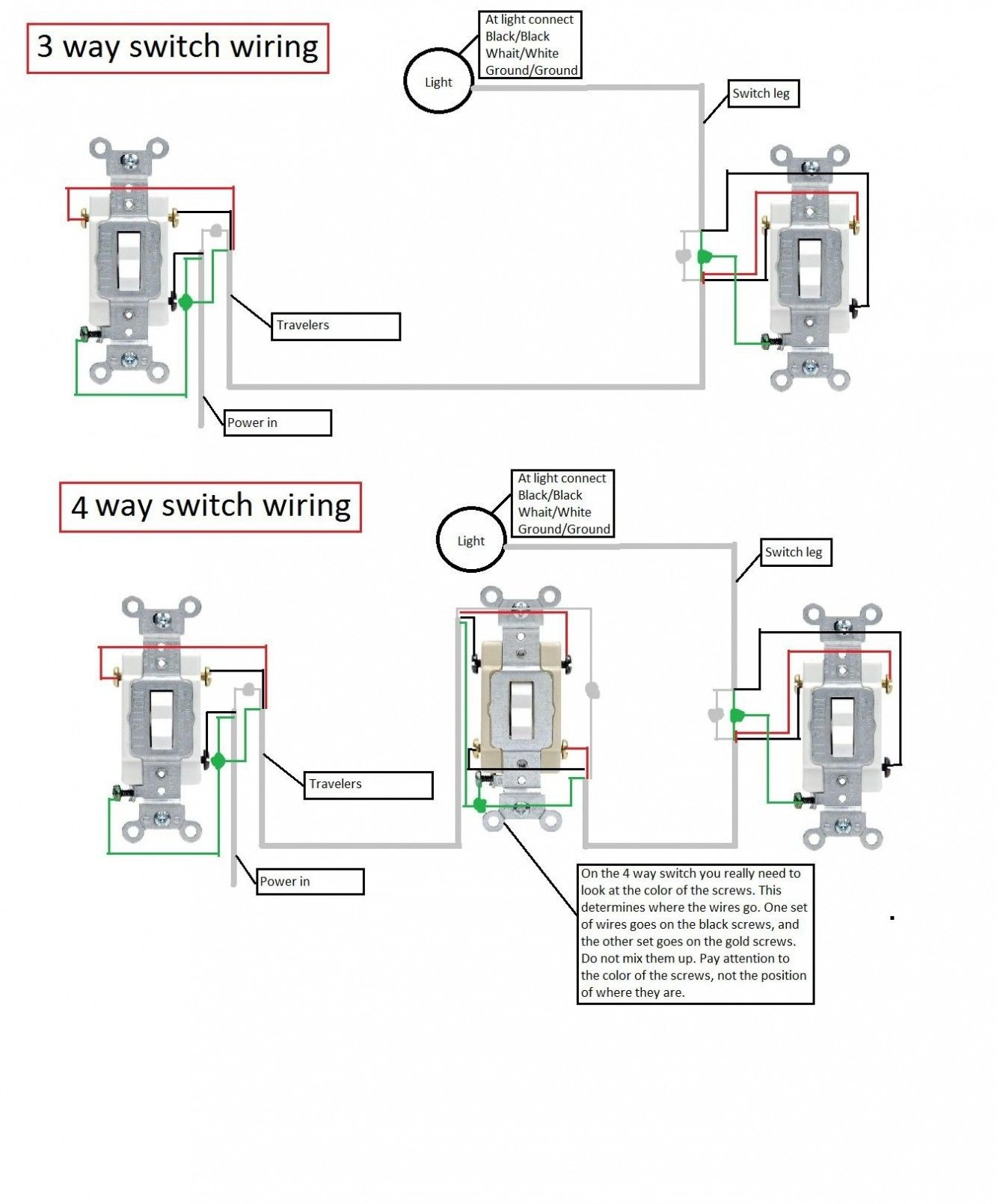Beautiful Wiring Diagram Of Two Way Switch diagrams