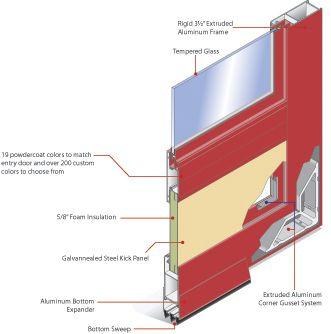 HMI Aluminum Storm Door Features   HMI Doors  sc 1 st  Pinterest & HMI Aluminum Storm Door Features   HMI Doors   Door Features ... pezcame.com