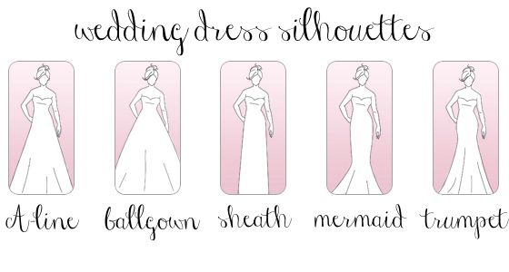 Wedding Dress Silhouette Style Guide