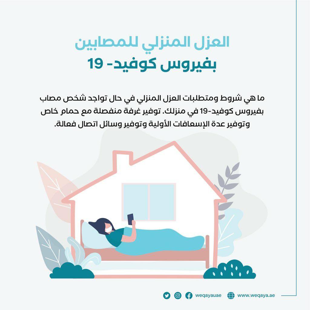 العزل المنزلي للمصابين بفيروس كورونا In 2021 Hagi Home Decor Decals Decor