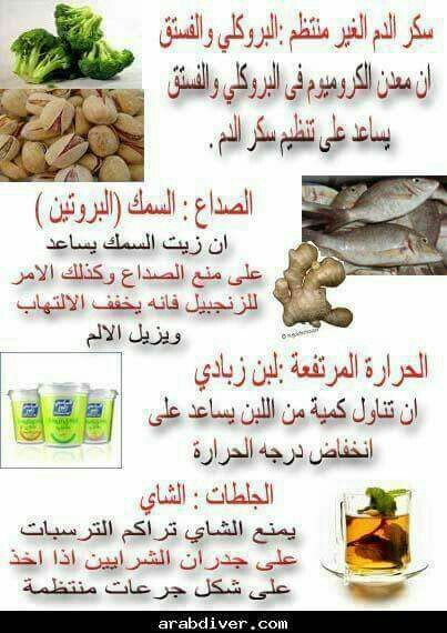 امراض و علاجها بالاطعمة Health Food Healthy Eating Diets Health And Beauty Tips