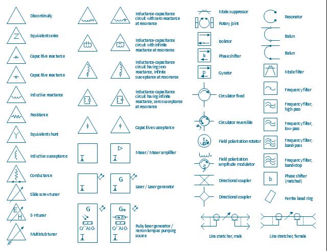 Vhf uhf shf symbols slide screw tuner ruby laser generator design elements vhf uhf shf asfbconference2016 Choice Image