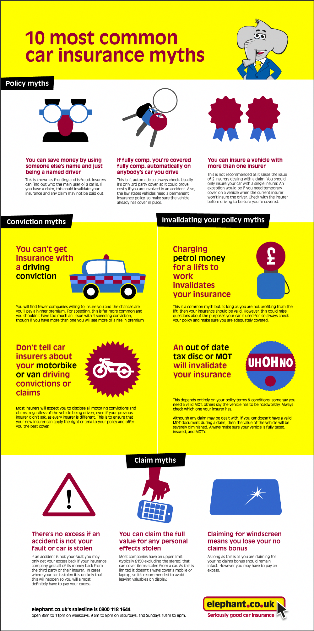 10 most common car insurance myths infographic lifeinsurance