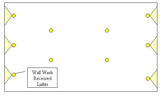 90203ba45e8771d100f98319195b31a5 room lighting diagram 10 recessed lights with 6 wall wash fixtures