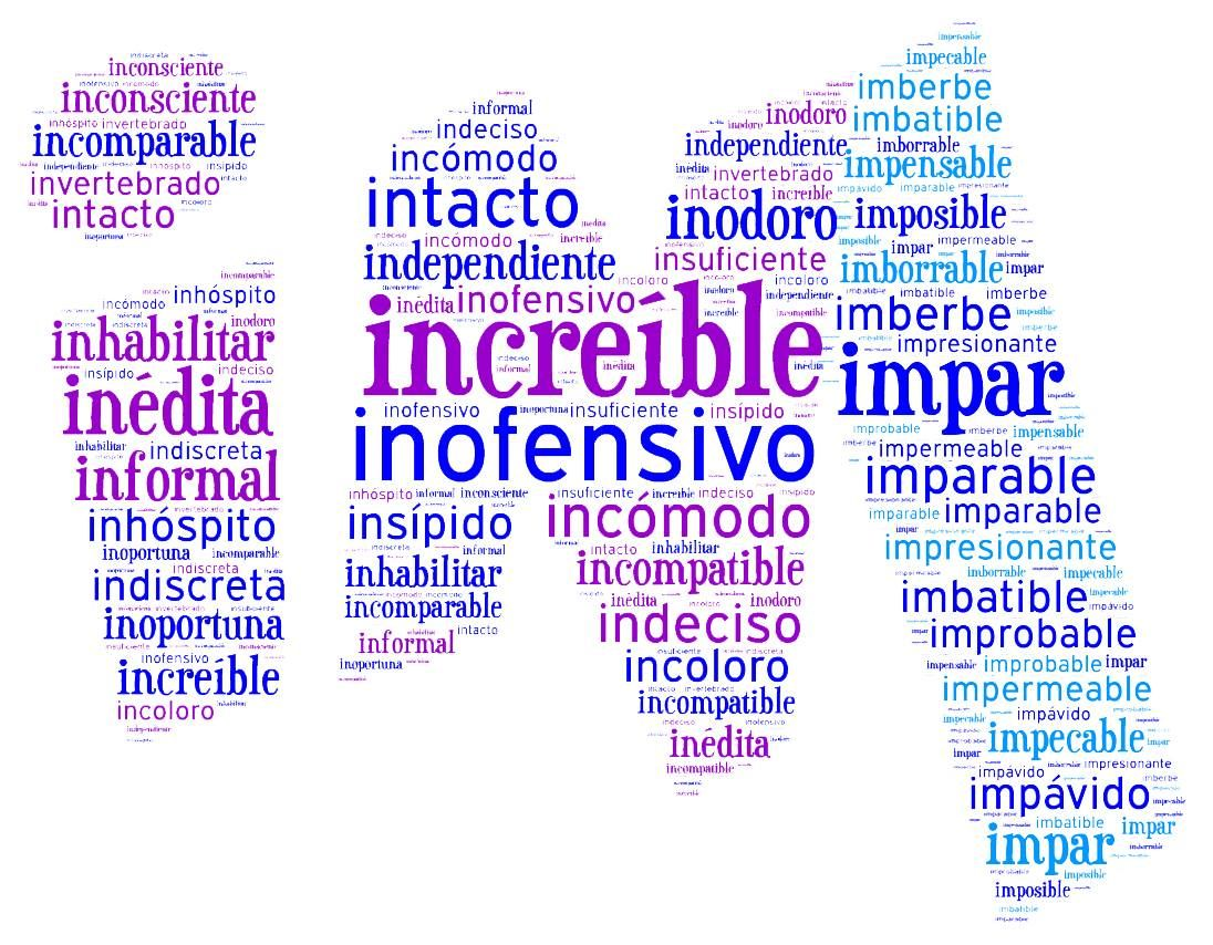 Palabras Que Empiezan Por In Y Im Más Materiales En Www Profedeele Es Y Www Fb Com Practicamosespanol Root Words Teaching Spanish Vocabulary