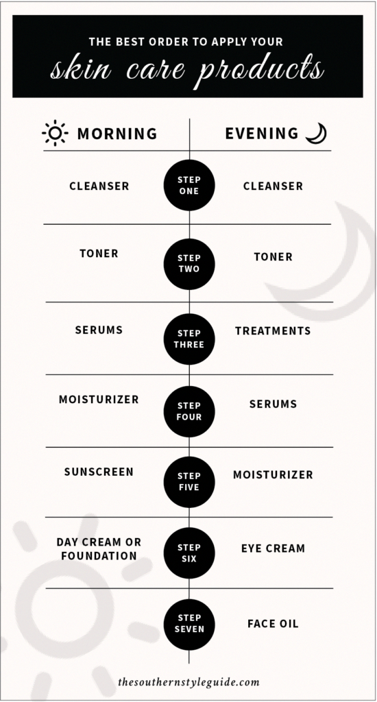 Wird geladen...   - skincare routine order - #geladen #order #Routine #Skincare #Wird - #geladen #order #routine #skincare #Wird #skincareroutine