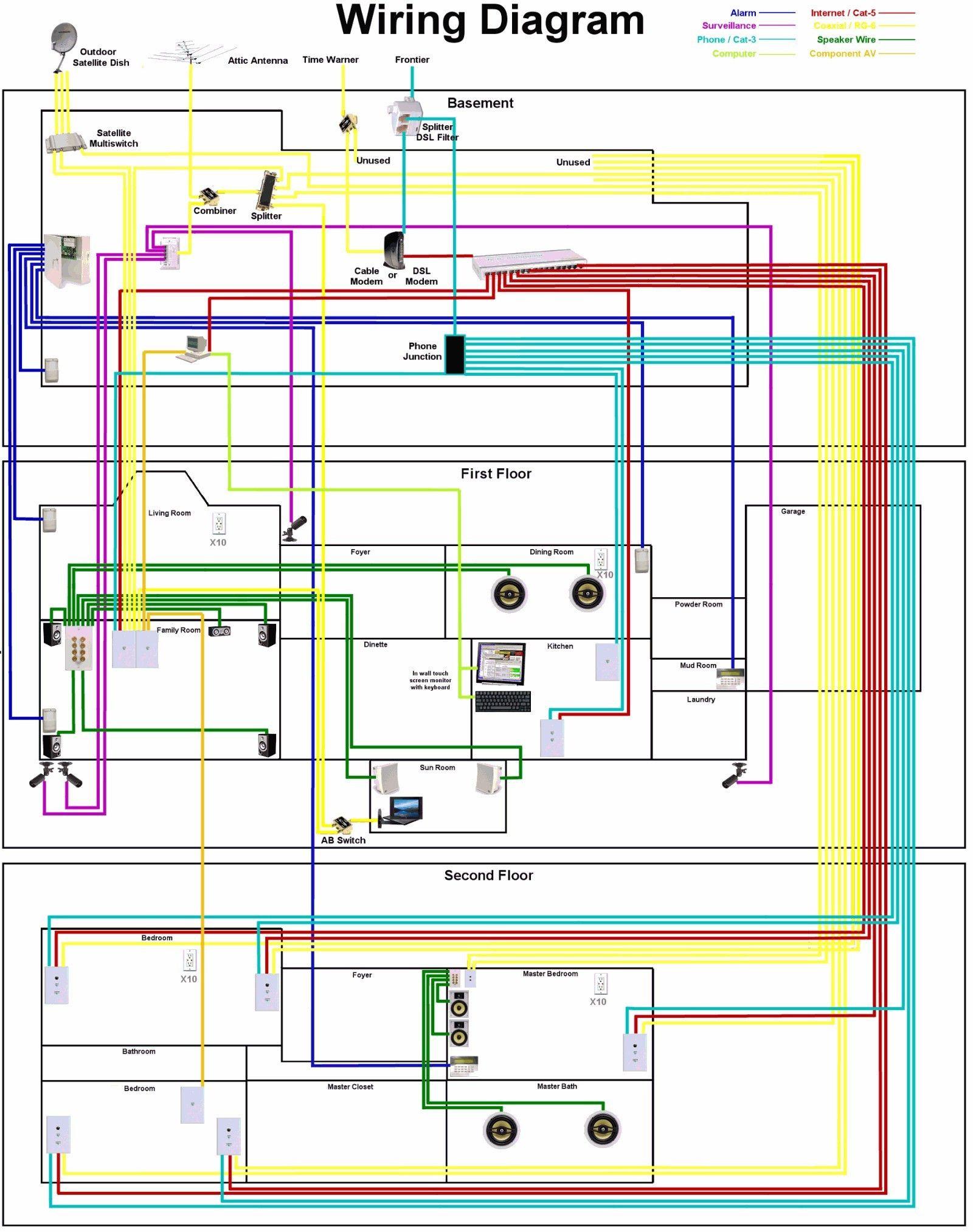 26 Best Sample Of Free Electrical Wiring Diagram Software Https Bacamajalah Com 26 Best Sample Of Fre Home Electrical Wiring House Wiring Electrical Wiring