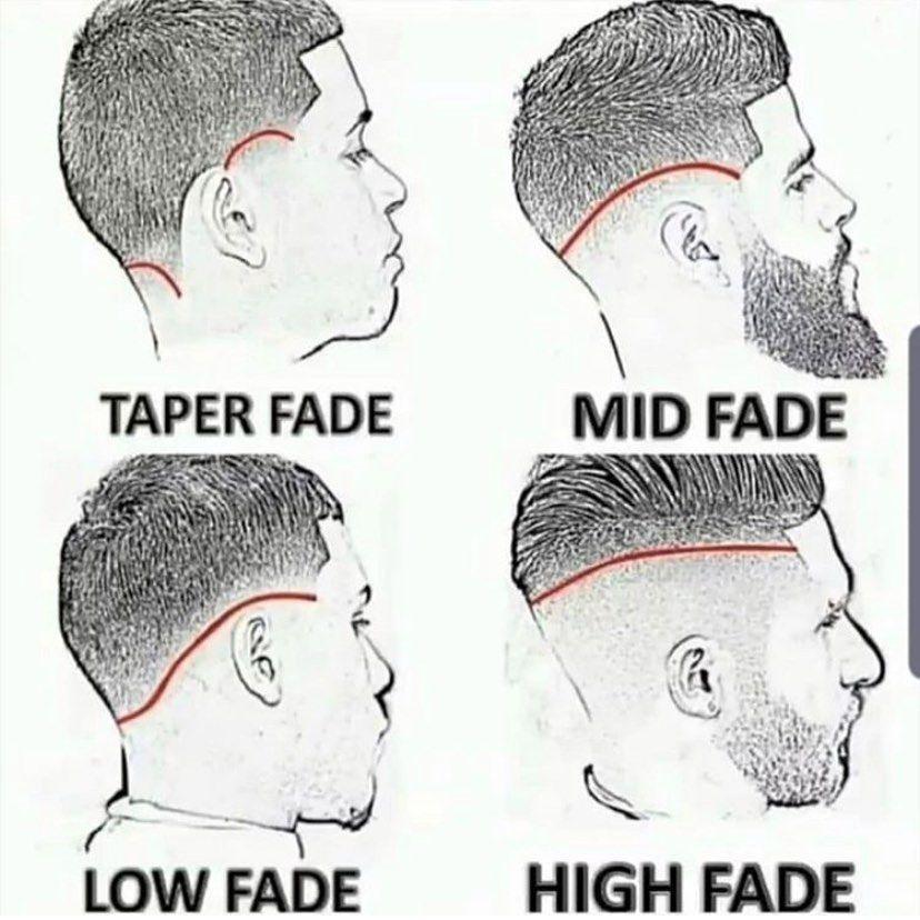 Pin On Hairstyleformen