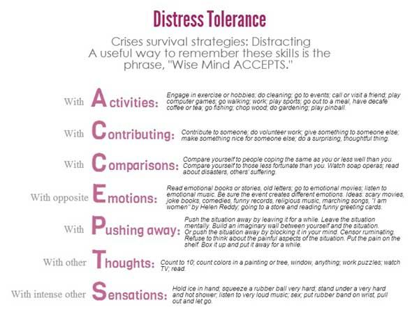 Distress Tolerance Skills: Radical Acceptance Worksheet | Therapy ...