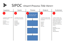 Afbeeldingsresultaat voor sipoc diagram s is for sipoc pinterest afbeeldingsresultaat voor sipoc diagram ccuart Choice Image