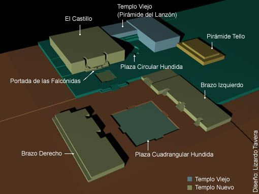 """""""El aspecto actual que presenta Chavín de Huantar es el resultado de una larga historia de construcciones y remodelaciones mientras estuvo en uso, y de reutilizaciones y destrucción desde que fue abandonado, alrededor del año 200 a.C."""""""