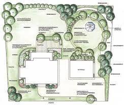 puutarhasuunnitelma