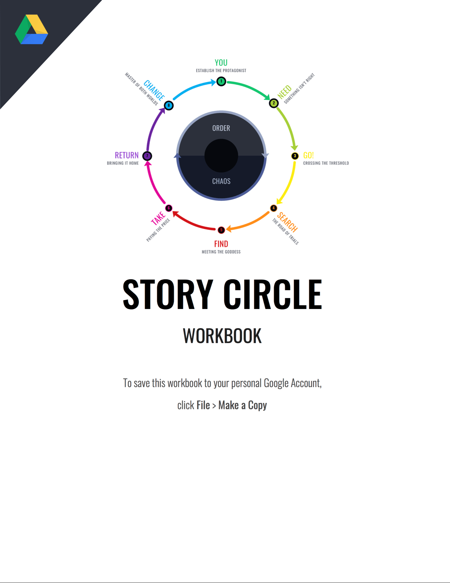 Predownload: How The Dark Knight Completes Dan Harmon S Story Circle Workbook Writing Resources Writing [ 1992 x 1539 Pixel ]