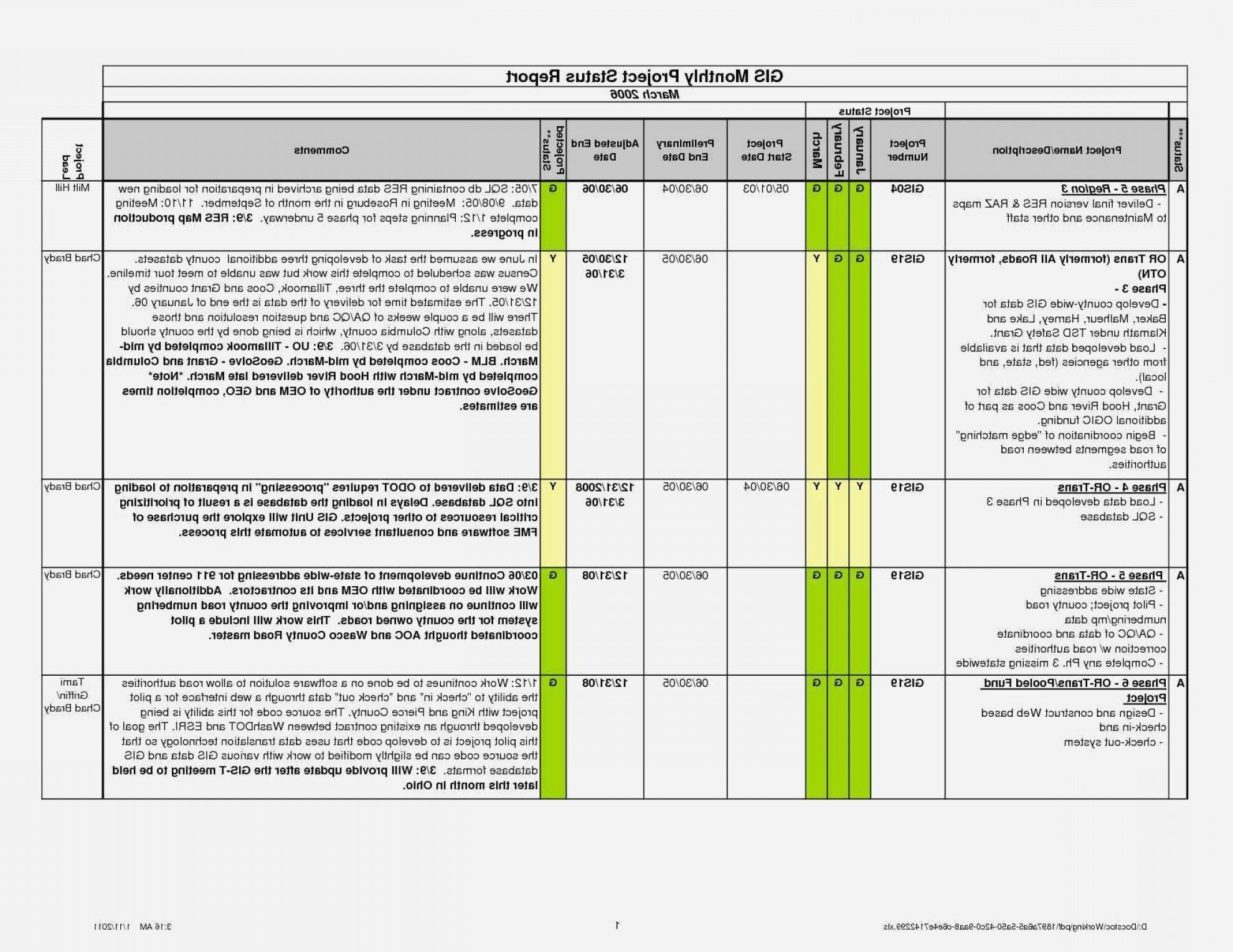 Project Management Report Template Excel And Project Status