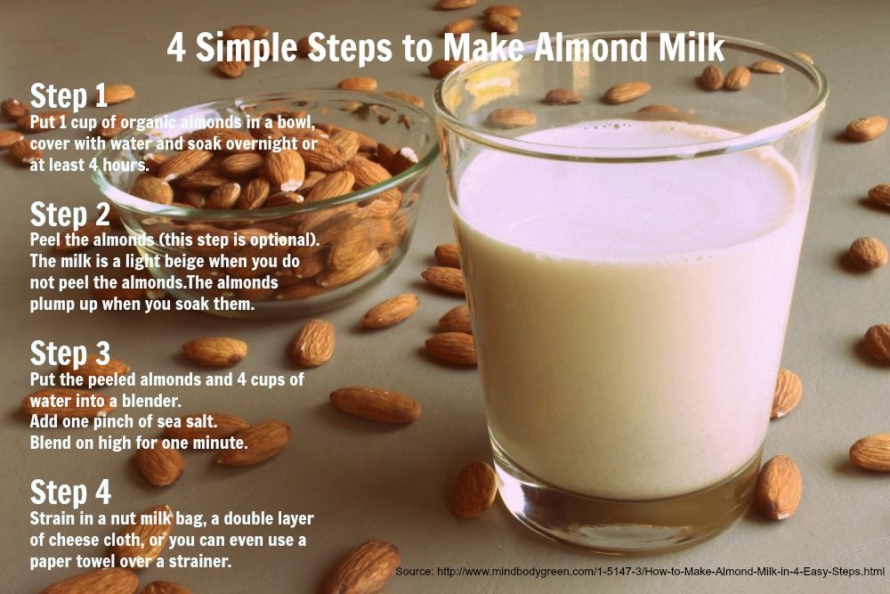 4 Simple Steps To Make Homemade Almond Milk Nature S Sunshine Homemade Almond Milk Almond Milk Nutrition Make Almond Milk