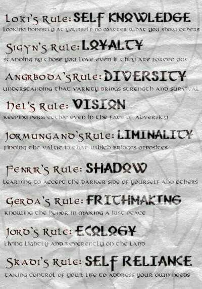 10+ Viking rules ideas in 2021