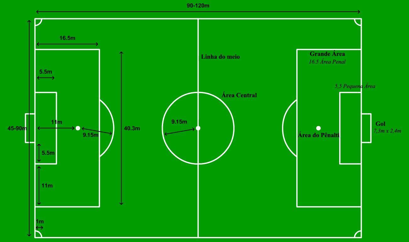 Desenho De Campo De Futebol Para Imprimir Campo De Futebol