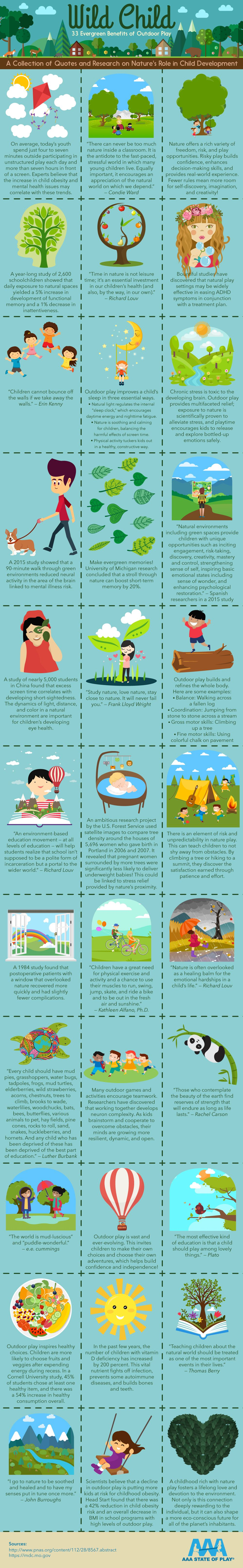 33 Benefits of Outdoor Play #Infographic