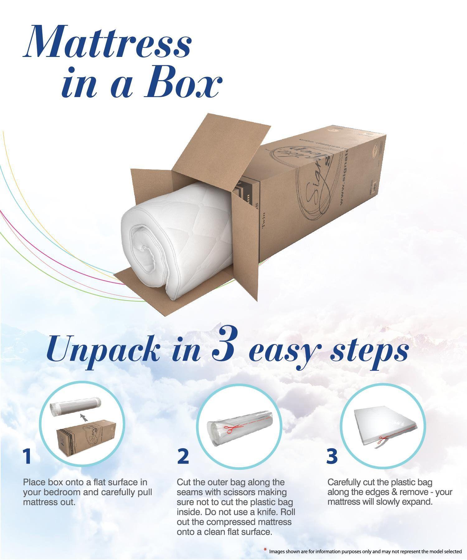 Signature Sleep Memoir 12 Inch Memory Foam Mattress With Certipurus