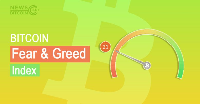 Bitcoin Fear And Greed Index Everything You Need To Know In 2020 Greed Bitcoin Fear