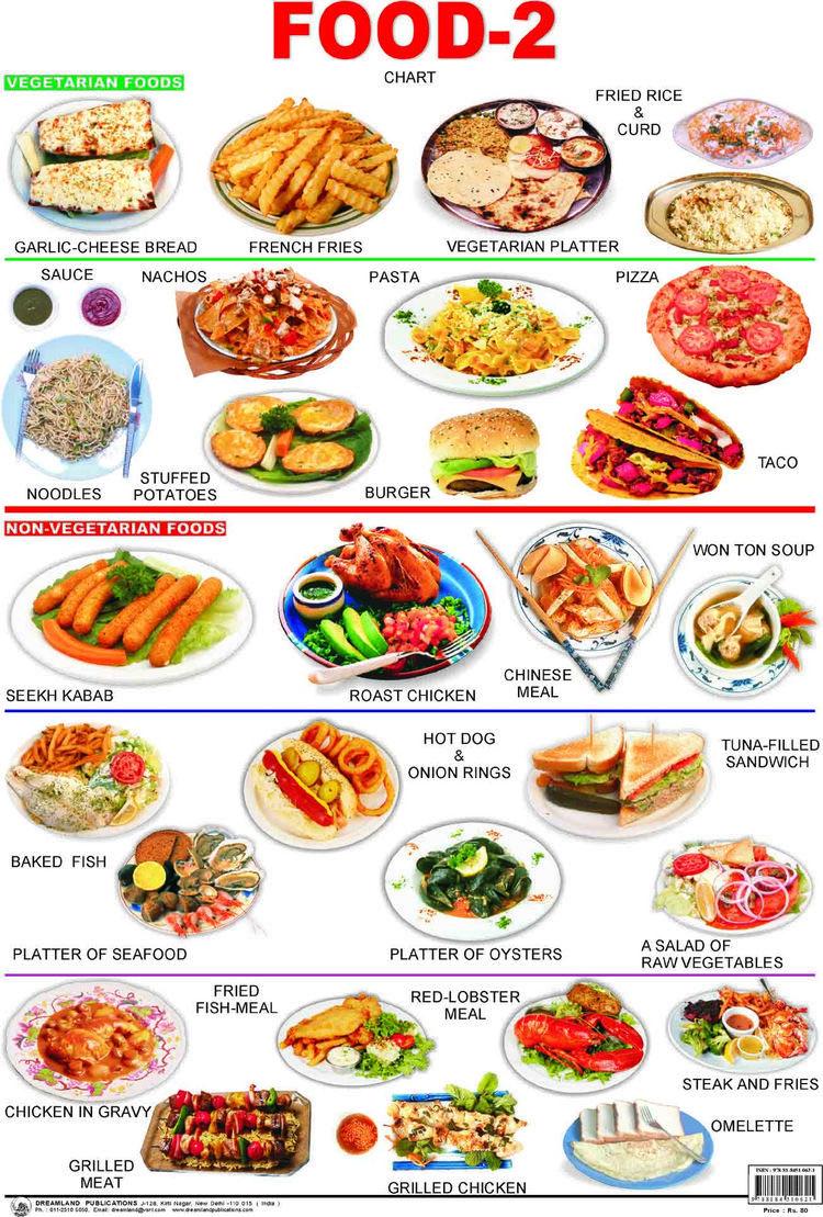 Alimentos Foods English Vocabulary English Food English Language Learning
