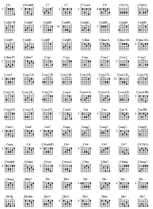 Free 5 String Bass Guitar Chord Chart String Bass Chords Chord