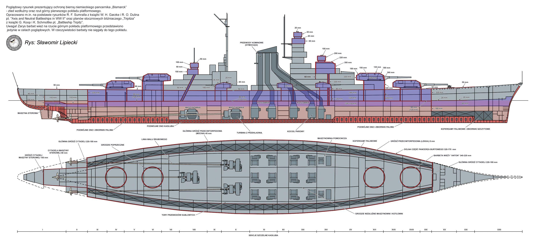 Bismarck protection by Lioness-Nala on deviantART