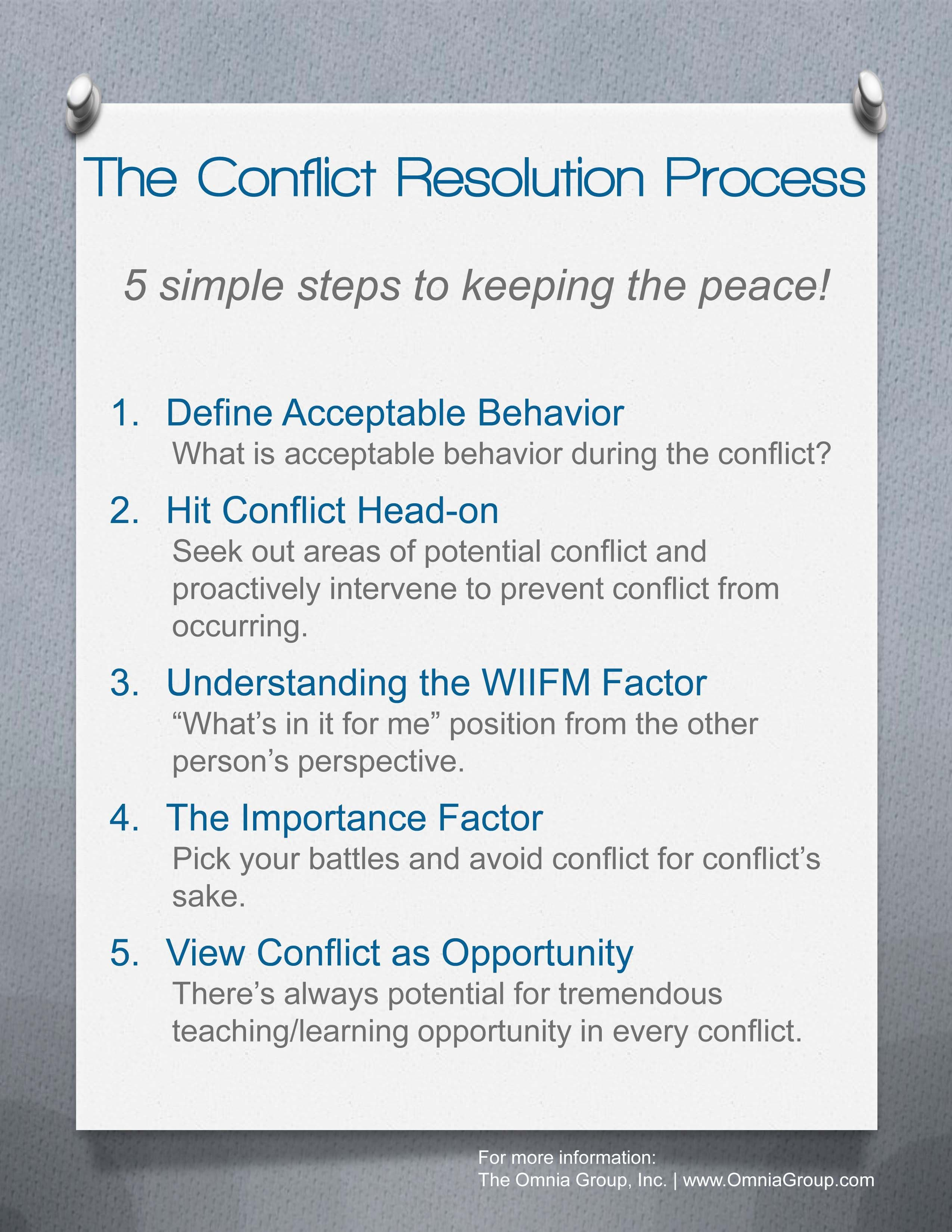 The Conflict Resolution Process In 5 Steps
