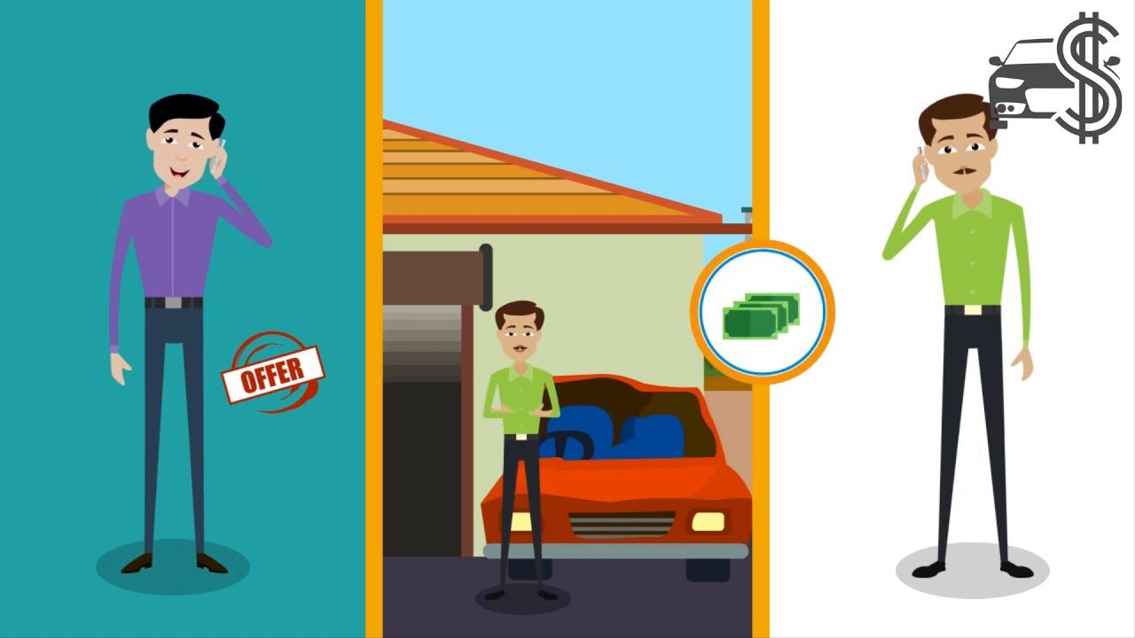 Auto Junk And Salvage Car Buyers 2d Animated Promo Video In 2020