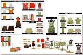 Image result for fashion planograms | VM | Store design, Visual