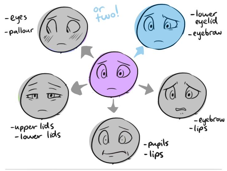 Art Tutorial Tumblr Drawing Tutorial Drawing Reference Drawings